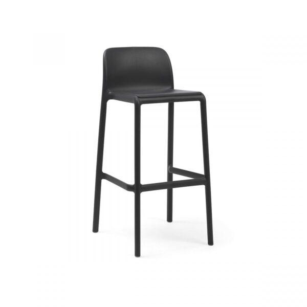 Faro stool